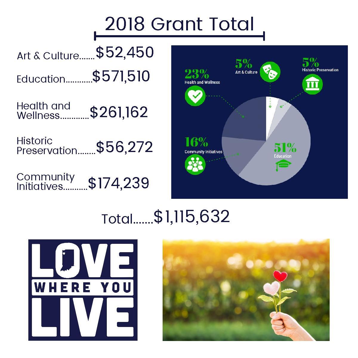 2018-2019-Grants_6