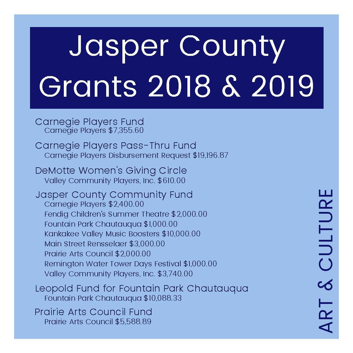 2018-2019-Grants_7